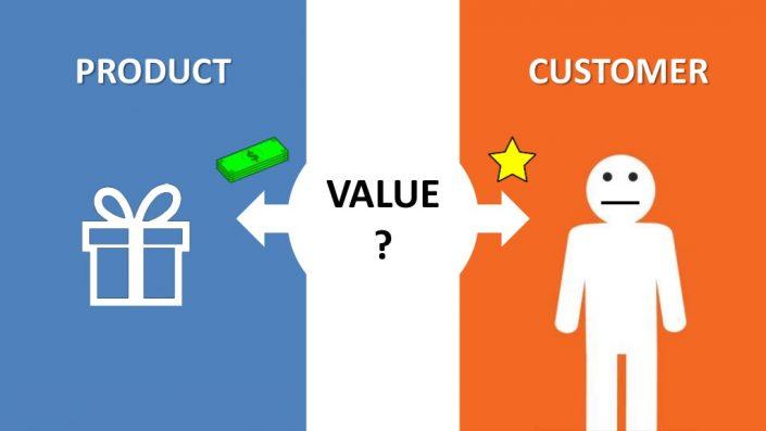 Skab værdi for kunden med dit produkt på en værdiskabende måde.